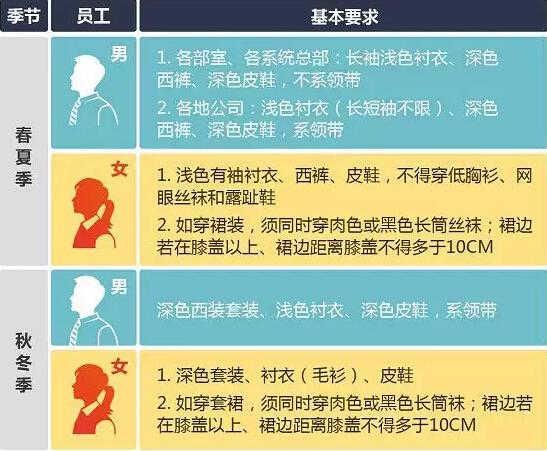 廣(guang)東(dong)騰龍建設有限公司關(guan)于制度建設的分享(xiang)